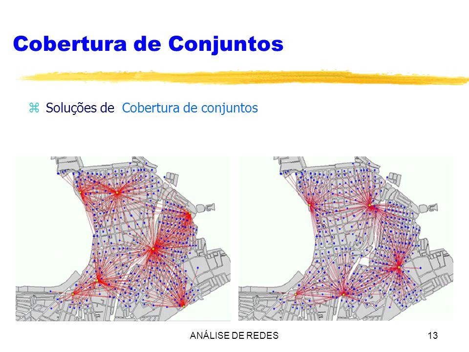 ANÁLISE DE REDES13 Cobertura de Conjuntos zSoluções de Cobertura de conjuntos