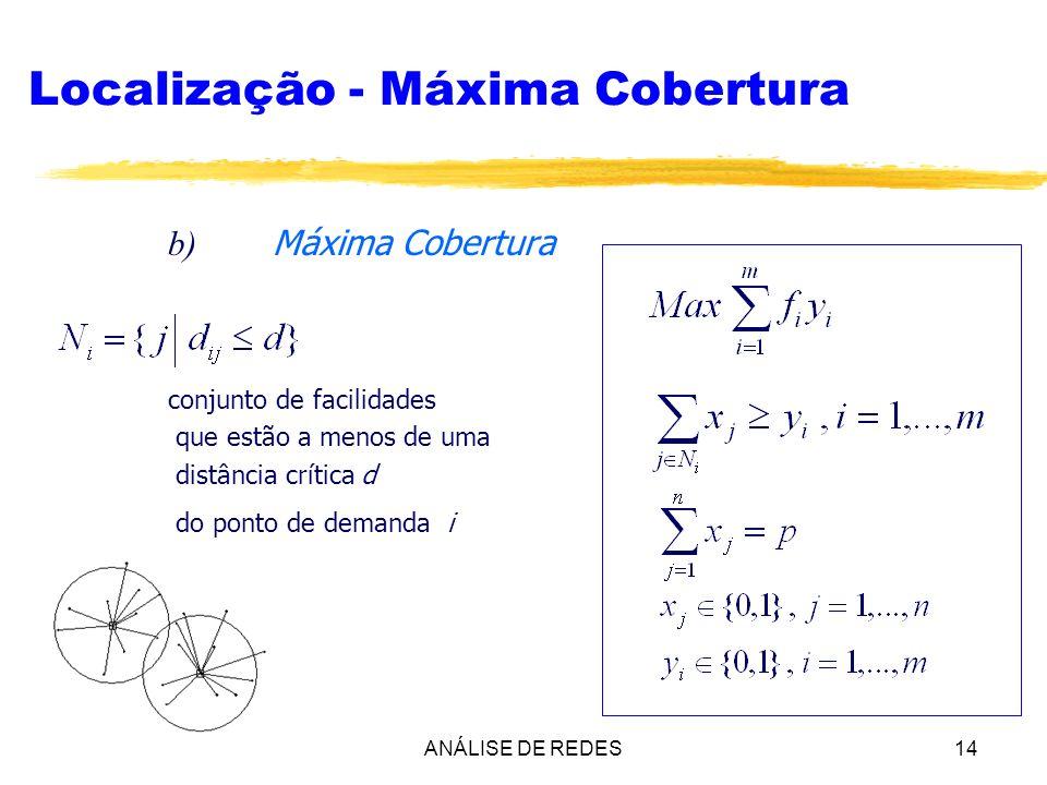 ANÁLISE DE REDES14 Localização - Máxima Cobertura b) Máxima Cobertura conjunto de facilidades que estão a menos de uma distância crítica d do ponto de