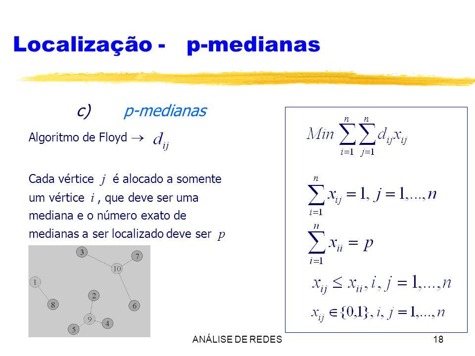 ANÁLISE DE REDES18 Localização - p-medianas c) p-medianas Algoritmo de Floyd Cada vértice j é alocado a somente um vértice i, que deve ser uma mediana