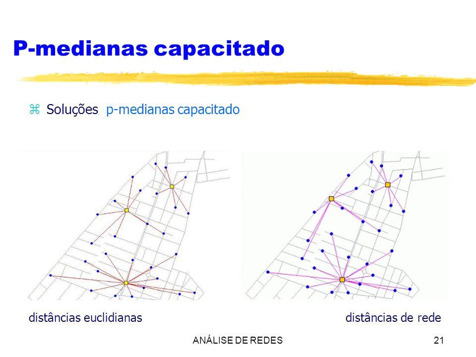 ANÁLISE DE REDES21 P-medianas capacitado zSoluções p-medianas capacitado distâncias euclidianas distâncias de rede
