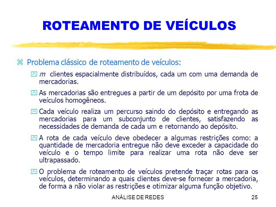 ANÁLISE DE REDES25 ROTEAMENTO DE VEÍCULOS zProblema clássico de roteamento de veículos: ym clientes espacialmente distribuídos, cada um com uma demand