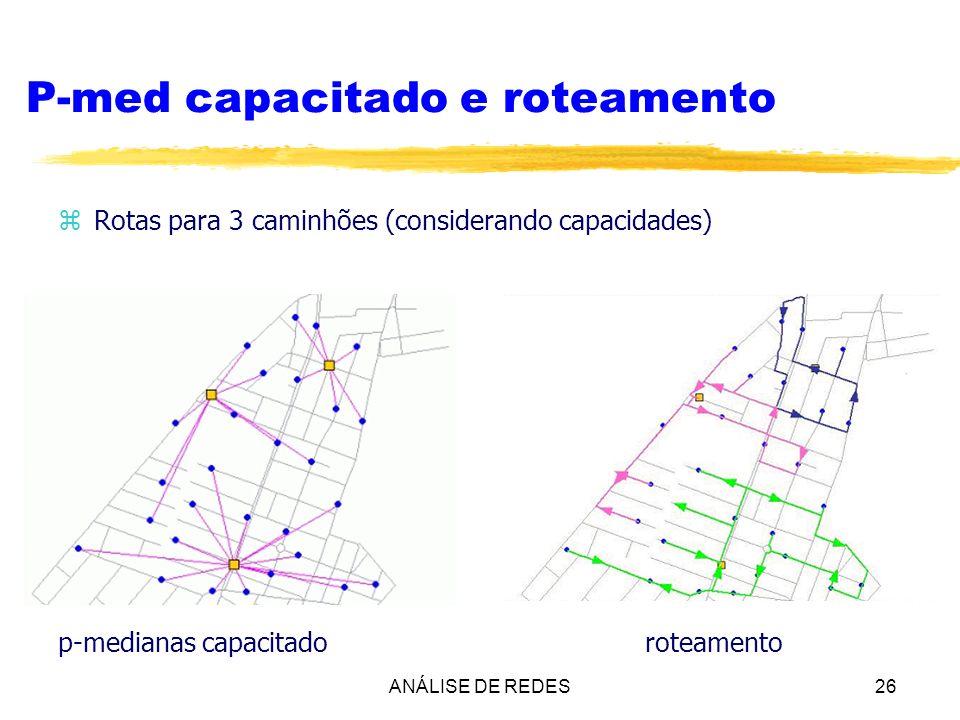 ANÁLISE DE REDES26 P-med capacitado e roteamento zRotas para 3 caminhões (considerando capacidades) p-medianas capacitado roteamento