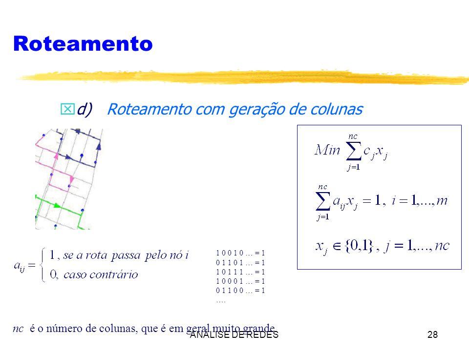 ANÁLISE DE REDES28 Roteamento xd) Roteamento com geração de colunas nc é o número de colunas, que é em geral muito grande. 1 0 0 1 0 … = 1 0 1 1 0 1 …
