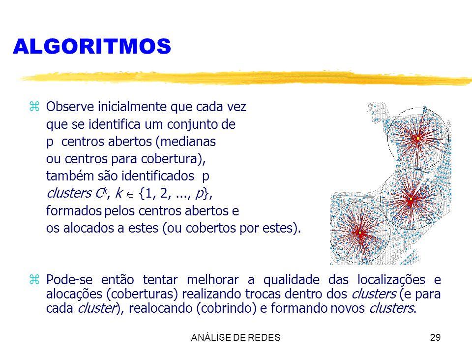 ANÁLISE DE REDES29 ALGORITMOS z Observe inicialmente que cada vez que se identifica um conjunto de p centros abertos (medianas ou centros para cobertu