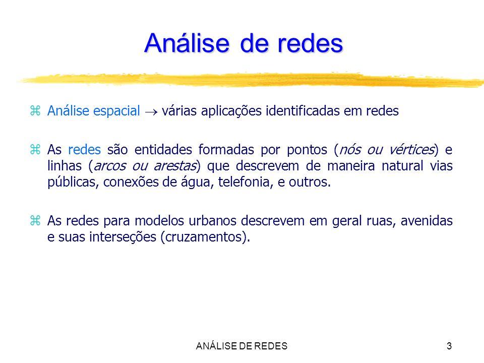 ANÁLISE DE REDES3 Análise de redes zAnálise espacial várias aplicações identificadas em redes zAs redes são entidades formadas por pontos (nós ou vért