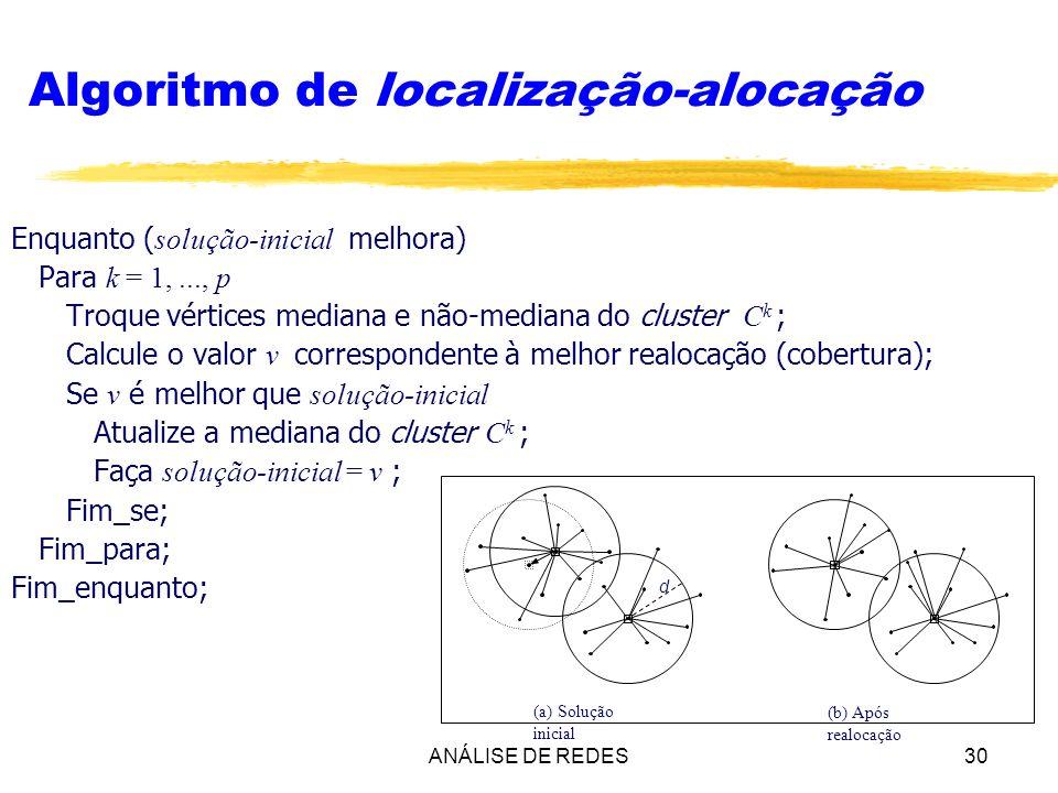 ANÁLISE DE REDES30 Algoritmo de localização-alocação Enquanto ( solução-inicial melhora) Para k = 1,..., p Troque vértices mediana e não-mediana do cl