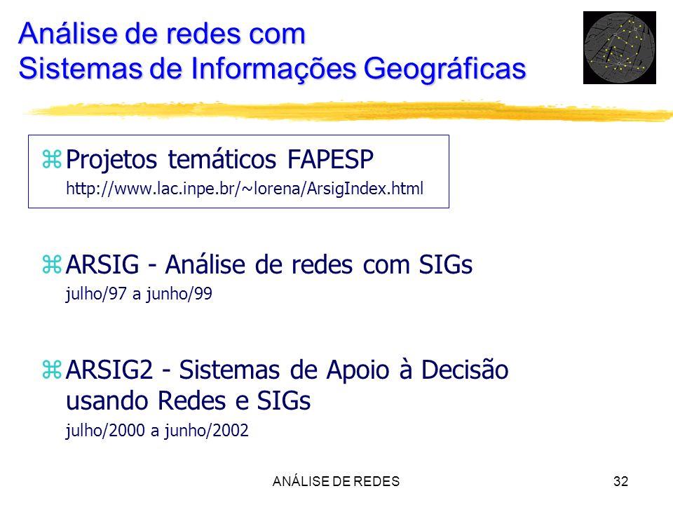 ANÁLISE DE REDES32 zProjetos temáticos FAPESP http://www.lac.inpe.br/~lorena/ArsigIndex.html zARSIG - Análise de redes com SIGs julho/97 a junho/99 zA