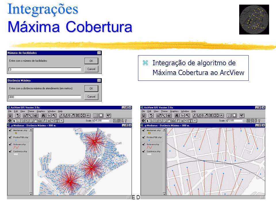 ANÁLISE DE REDES34 z Integração de algoritmo de Máxima Cobertura ao ArcView Integrações Máxima Cobertura