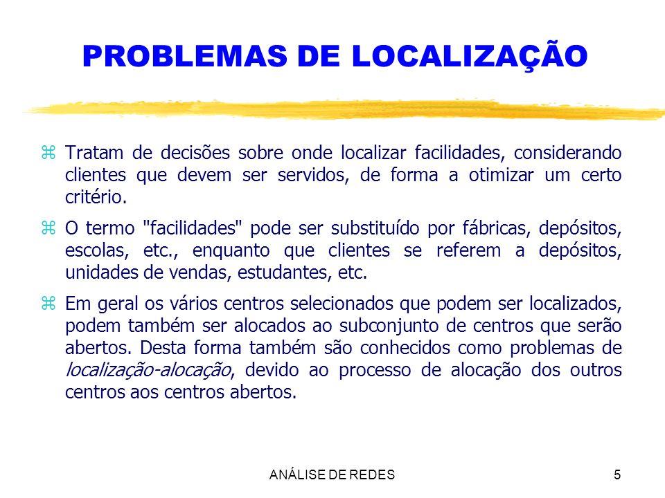ANÁLISE DE REDES5 PROBLEMAS DE LOCALIZAÇÃO zTratam de decisões sobre onde localizar facilidades, considerando clientes que devem ser servidos, de form