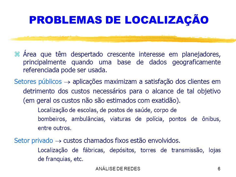 ANÁLISE DE REDES37 (Transportes) Localização - pontos de parada Coleta de dados - Guaratinguetá
