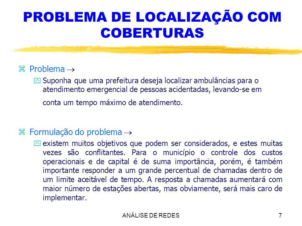 ANÁLISE DE REDES8 PROBLEMA DE LOCALIZAÇÃO COM COBERTURAS za) Objetivo: Minimizar o número de estações de ambulâncias abertas Sujeito a: Cobrir em determinado tempo de resposta a todas as partes da cidade.