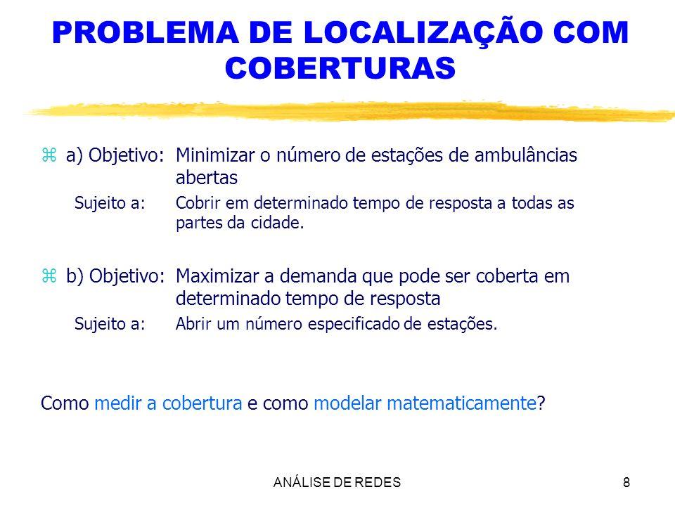 ANÁLISE DE REDES8 PROBLEMA DE LOCALIZAÇÃO COM COBERTURAS za) Objetivo: Minimizar o número de estações de ambulâncias abertas Sujeito a: Cobrir em dete