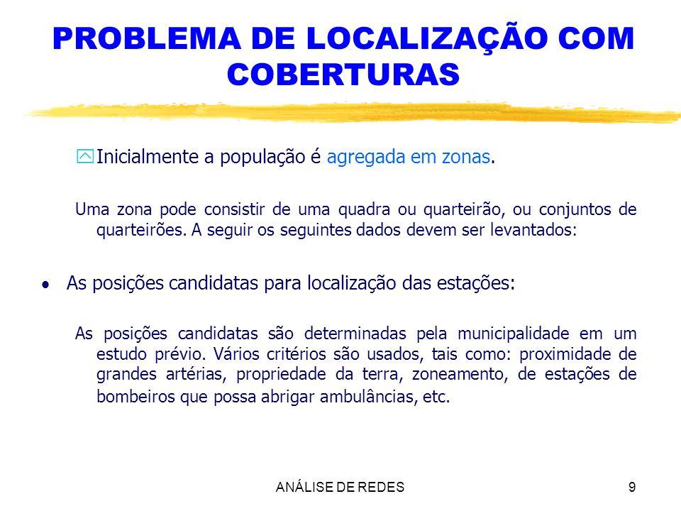 ANÁLISE DE REDES9 PROBLEMA DE LOCALIZAÇÃO COM COBERTURAS yInicialmente a população é agregada em zonas. Uma zona pode consistir de uma quadra ou quart