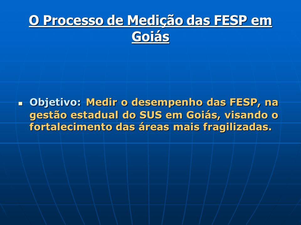 O Processo de Medição das FESP em Goiás Objetivo: Medir o desempenho das FESP, na gestão estadual do SUS em Goiás, visando o fortalecimento das áreas