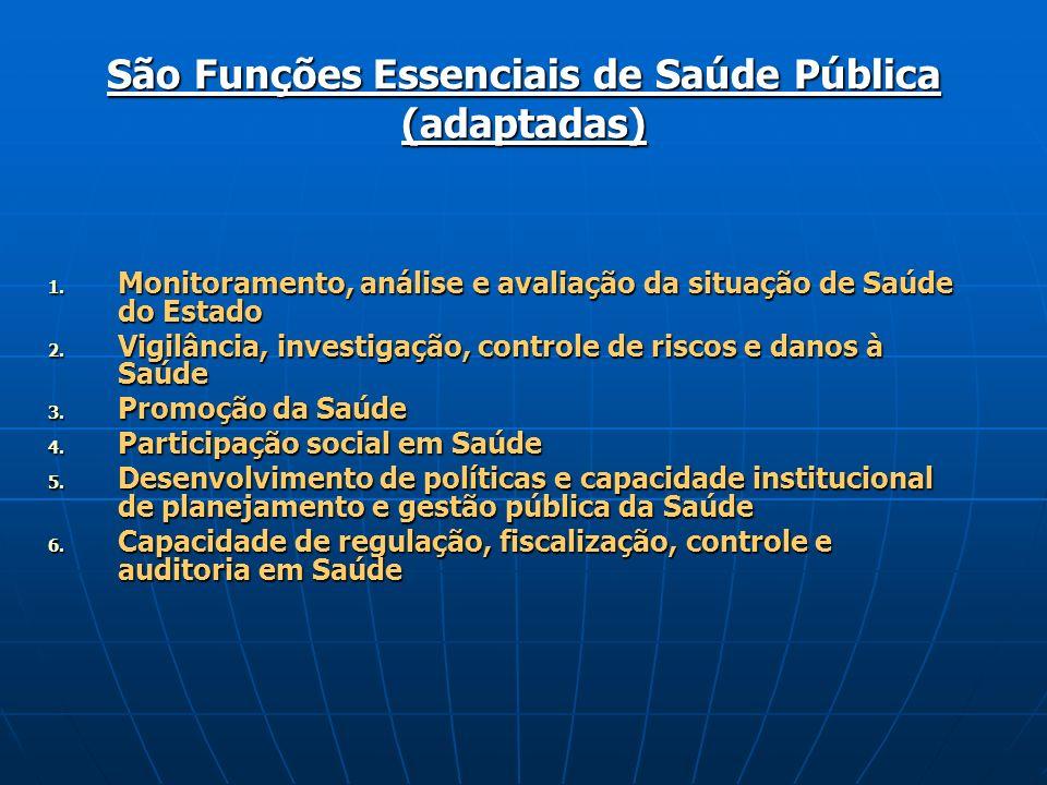 São Funções Essenciais de Saúde Pública (adaptadas) 1. Monitoramento, análise e avaliação da situação de Saúde do Estado 2. Vigilância, investigação,