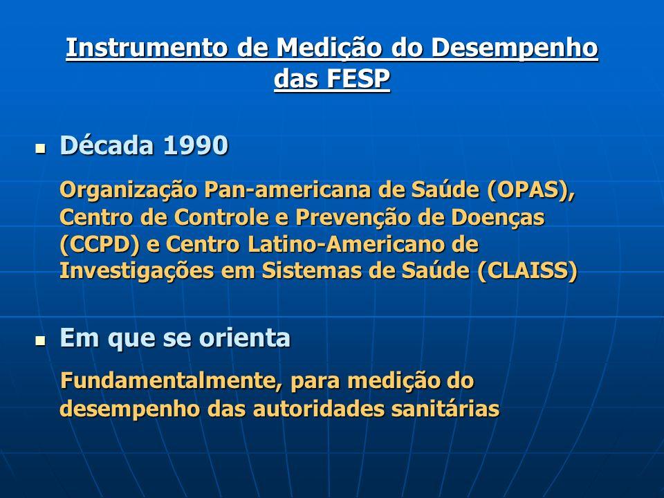 Instrumento de Medição do Desempenho das FESP Década 1990 Década 1990 Organização Pan-americana de Saúde (OPAS), Centro de Controle e Prevenção de Doe