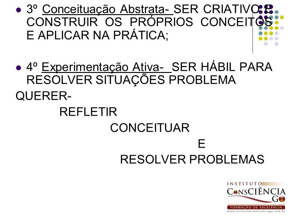 3º Conceituação Abstrata- SER CRIATIVO E CONSTRUIR OS PRÓPRIOS CONCEITOS E APLICAR NA PRÁTICA; 4º Experimentação Ativa- SER HÁBIL PARA RESOLVER SITUAÇ