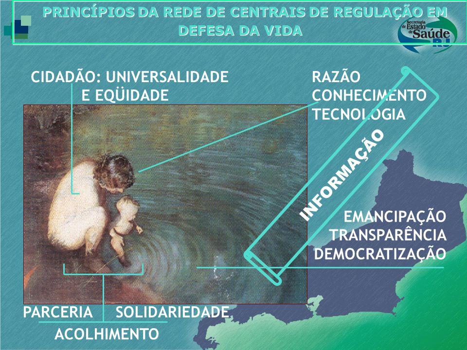 CIDADÃO: UNIVERSALIDADE E EQÜIDADE PRINCÍPIOS DA REDE DE CENTRAIS DE REGULAÇÃO EM DEFESA DA VIDA EMANCIPAÇÃO TRANSPARÊNCIA DEMOCRATIZAÇÃO PARCERIASOLI