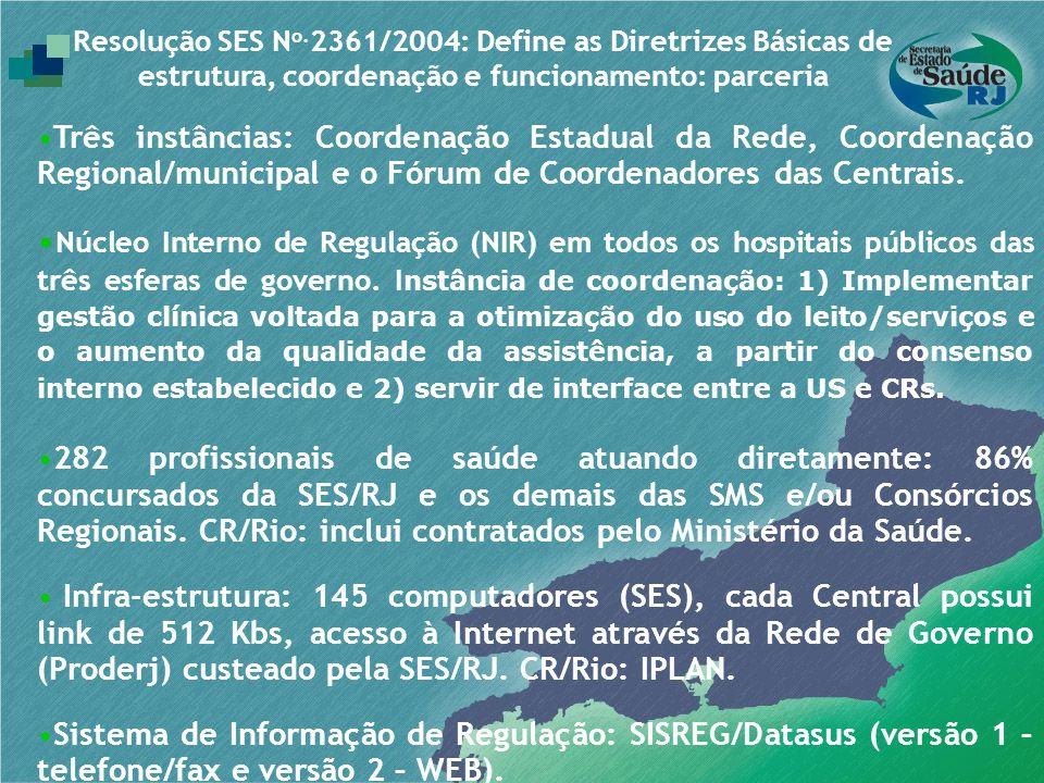 Três instâncias: Coordenação Estadual da Rede, Coordenação Regional/municipal e o Fórum de Coordenadores das Centrais. Núcleo Interno de Regulação (NI