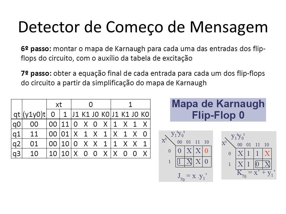 Detector de Começo de Mensagem qt(y1y0)t xt01 01J1K1J0K0J1K1J0K0 q000 110X0X1X1X q1110001X1X1X1X0 q20100100XX11XX1 q310 X00XX00X 6º passo: montar o ma