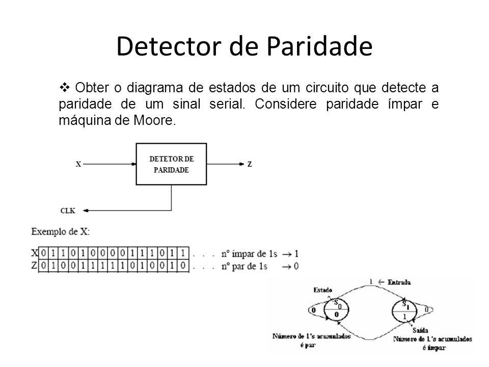 Detector de Paridade Obter o diagrama de estados de um circuito que detecte a paridade de um sinal serial. Considere paridade ímpar e máquina de Moore