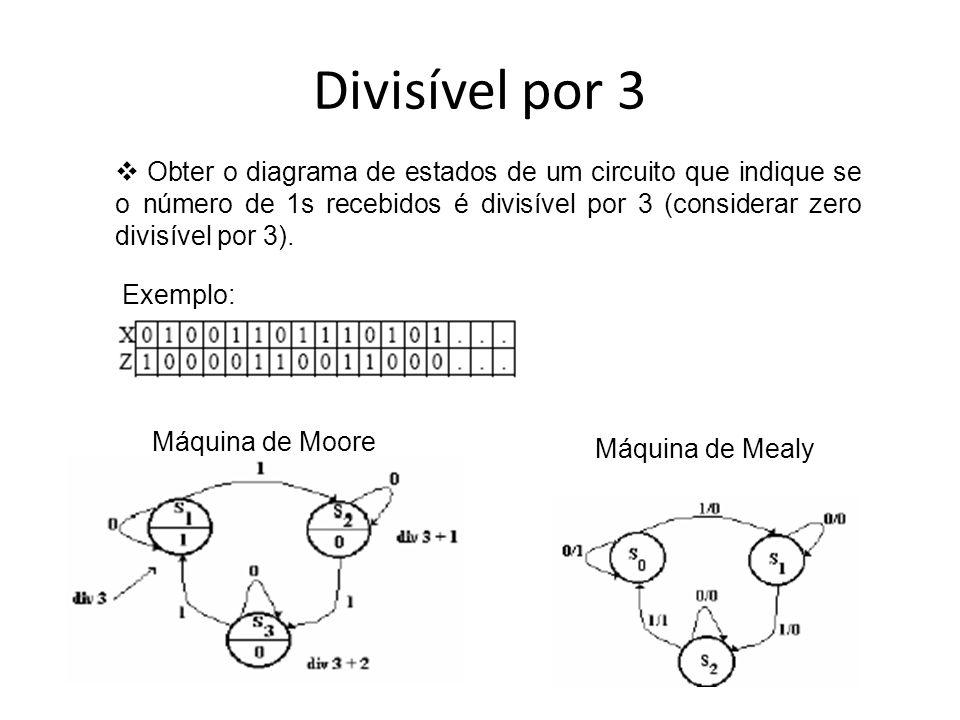 Divisível por 3 Obter o diagrama de estados de um circuito que indique se o número de 1s recebidos é divisível por 3 (considerar zero divisível por 3)