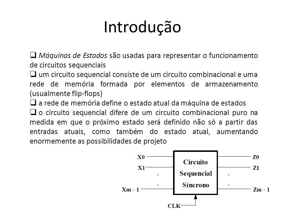Introdução Máquinas de Estados são usadas para representar o funcionamento de circuitos sequenciais um circuito sequencial consiste de um circuito com