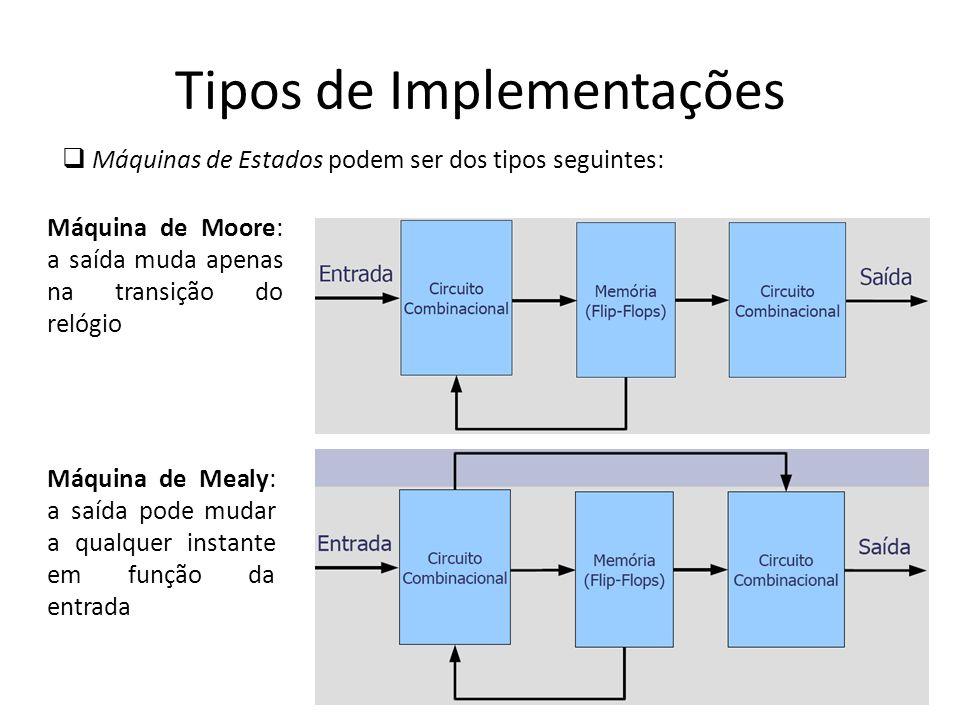 Tipos de Implementações Máquinas de Estados podem ser dos tipos seguintes: Máquina de Moore: a saída muda apenas na transição do relógio Máquina de Me