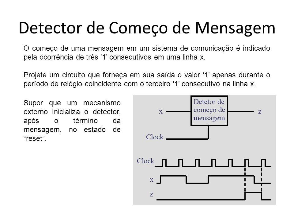 Detector de Começo de Mensagem 1º passo: elaborar diagrama de estados que interprete fielmente o problema que se deseja resolver Máquina de Mealy 2º passo: opcionalmente pode-se minimizar o número de estados no diagrama de estados