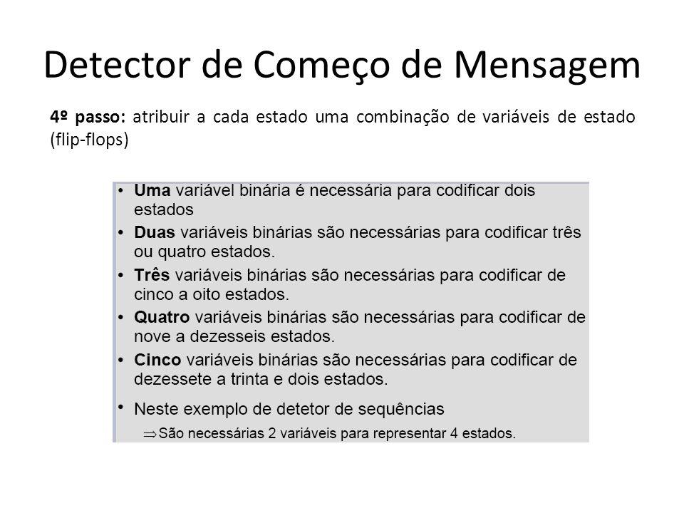 Detector de Começo de Mensagem 4º passo: atribuir a cada estado uma combinação de variáveis de estado (flip-flops)