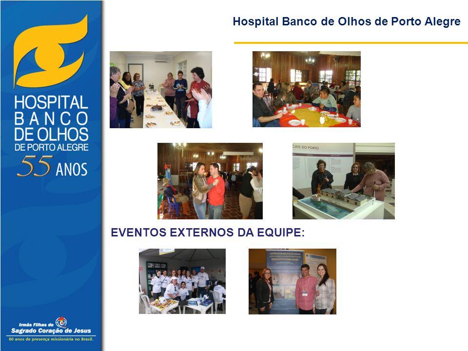 Hospital Banco de Olhos de Porto Alegre EVENTOS EXTERNOS DA EQUIPE: