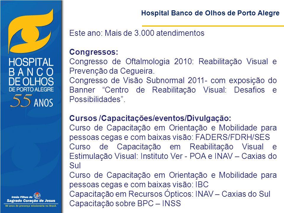 Hospital Banco de Olhos de Porto Alegre Este ano: Mais de 3.000 atendimentos Congressos: Congresso de Oftalmologia 2010: Reabilitação Visual e Prevenç