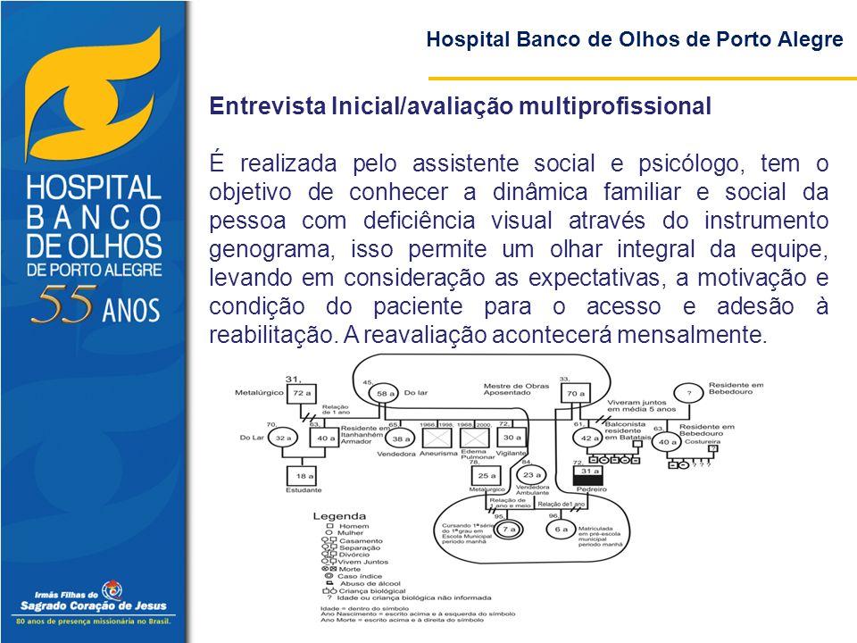 Hospital Banco de Olhos de Porto Alegre Entrevista Inicial/avaliação multiprofissional É realizada pelo assistente social e psicólogo, tem o objetivo