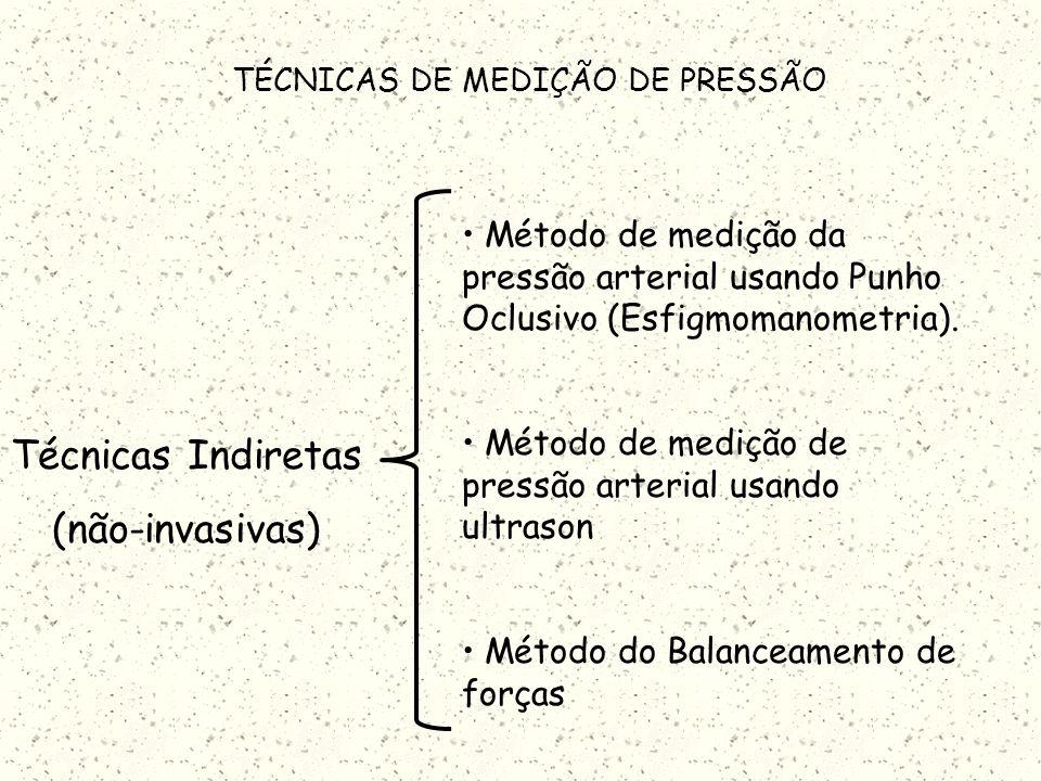 IMPORTANCIA RELATIVA DA ENERGIA CINÉTCA EM DIFERENTES PARTES DA CIRCULAÇÃO