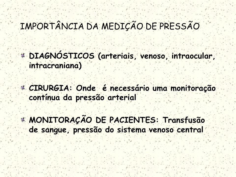 IMPORTÂNCIA DA MEDIÇÃO DE PRESSÃO DIAGNÓSTICOS DIAGNÓSTICOS (arteriais, venoso, intraocular, intracraniana) CIRURGIA: Onde é necessário uma monitoração contínua da pressão arterial MONITORAÇÃO DE PACIENTES: MONITORAÇÃO DE PACIENTES: Transfusão de sangue, pressão do sistema venoso central