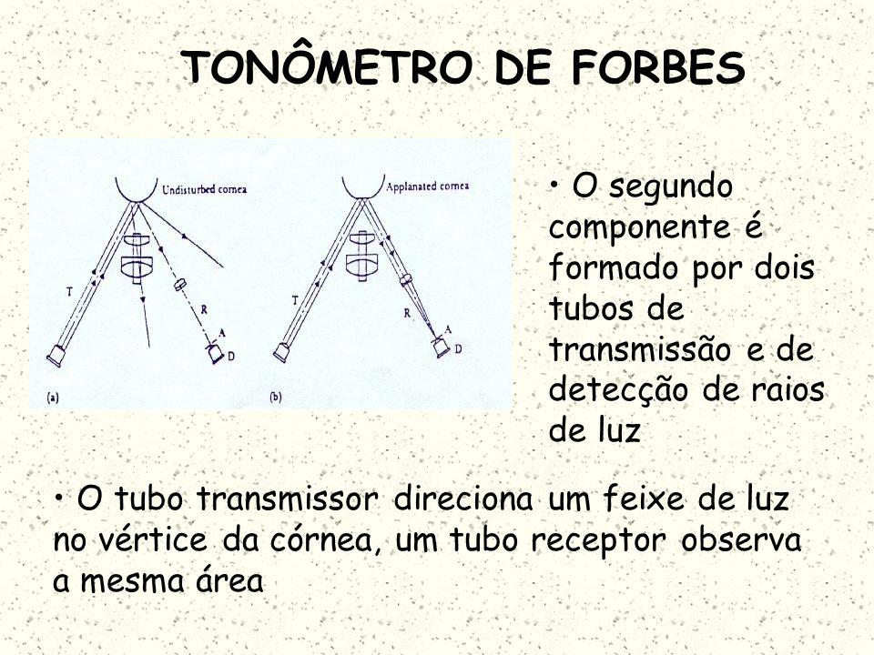 TONÔMETRO DE FORBES O primeiro componente é um sistema pneumático que libera um pulso de ar linearmente crescente Na medida em que o pulso de ar é apl