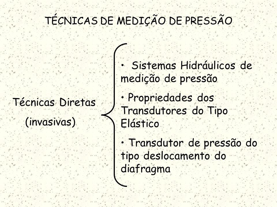 OUTRAS APLICAÇÕES O método de balanceamento de forças também é utilizada para se medir a pressão intracraniana em recém-nascidos na detecção da hidroc