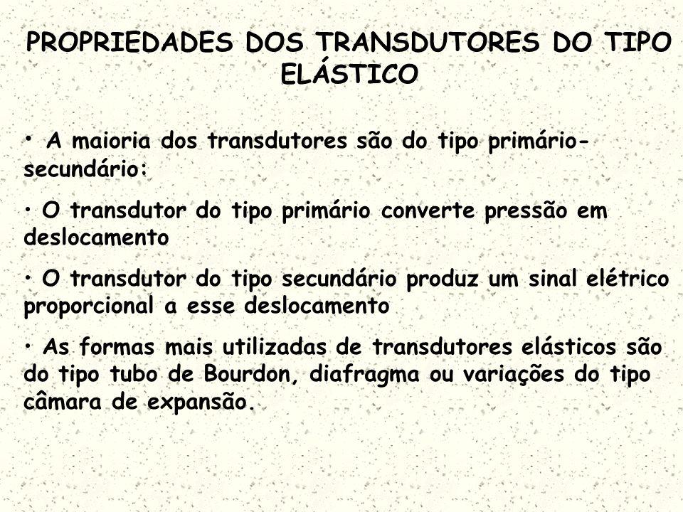 PROPRIEDADES DO SISTEMA CATETER TRANSDUTOR O cateter não é perfeitamente rígido e possui algumas propriedades elásticas. A medida da elasticidade é a