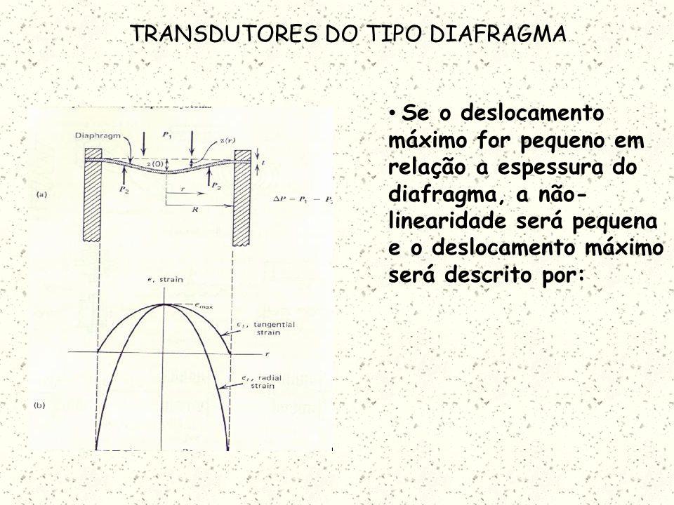 TRANSDUTORES DO TIPO DIAFRAGMA O deslocamento do diafragma depende, de maneira não-linear, da diferença de pressão entre as duas faces.