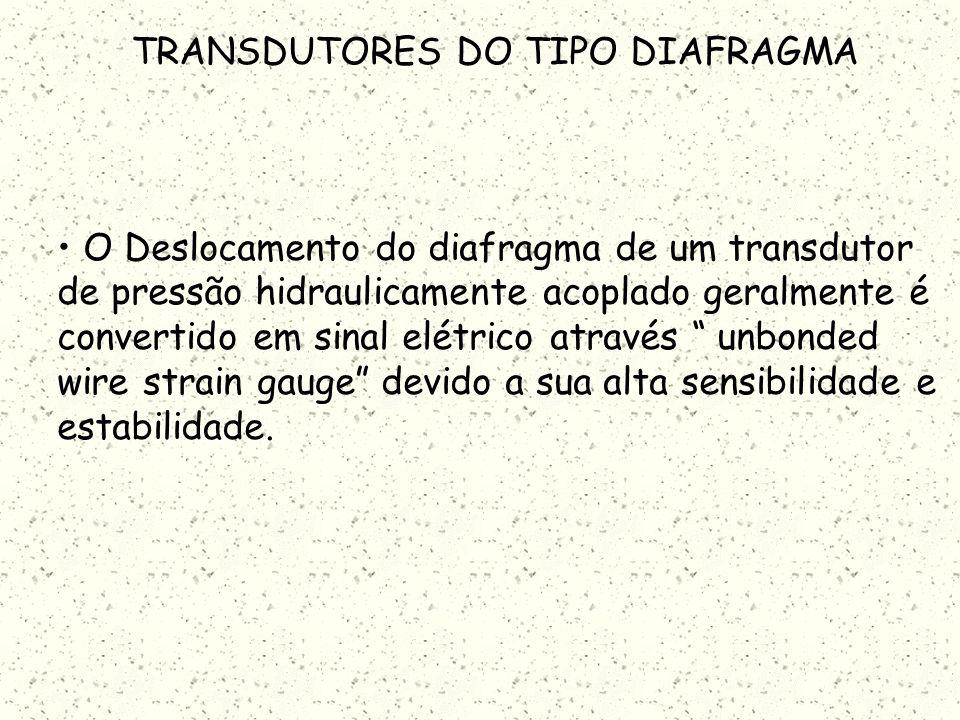 TRANSDUTORES DO TIPO DIAFRAGMA Z(0)= 3(1- 2 )R 4 P 16E T 3 T = Espessura do diafragma Z(0)= Posição do deslocamento máximo R= Raio do diafragma (cm) E
