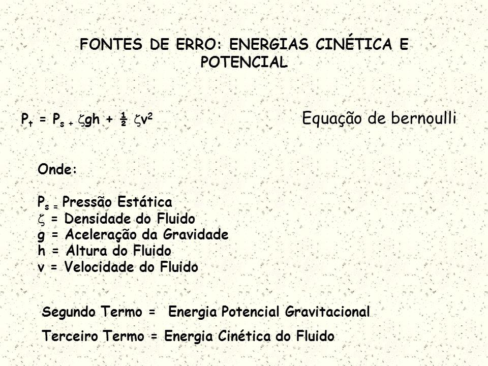 FONTES DE ERRO: ENERGIAS CINÉTICA E POTENCIAL P t = P s + gh + ½ v 2 Equação de bernoulli Onde: P s = Pressão Estática = Densidade do Fluido g = Aceleração da Gravidade h = Altura do Fluido v = Velocidade do Fluido Segundo Termo = Energia Potencial Gravitacional Terceiro Termo = Energia Cinética do Fluido