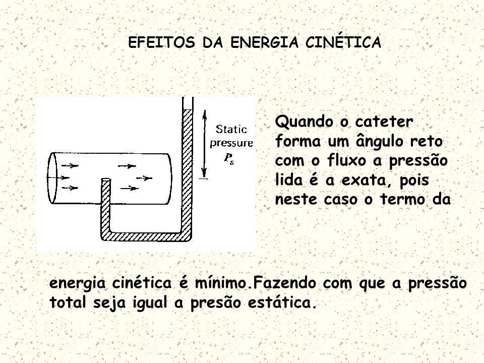 EFEITOS DA ENERGIA CINÉTICA Quando o cateter forma um ângulo reto com o fluxo a pressão lida é a exata, pois neste caso o termo da energia cinética é mínimo.Fazendo com que a pressão total seja igual a presão estática.