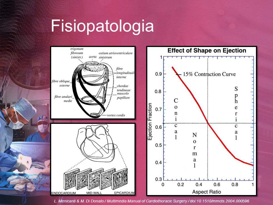 Fisiopatologia L. Menicanti & M. Di Donato / Multimedia Manual of Cardiothoracic Surgery / doi:10.1510/mmcts.2004.000596