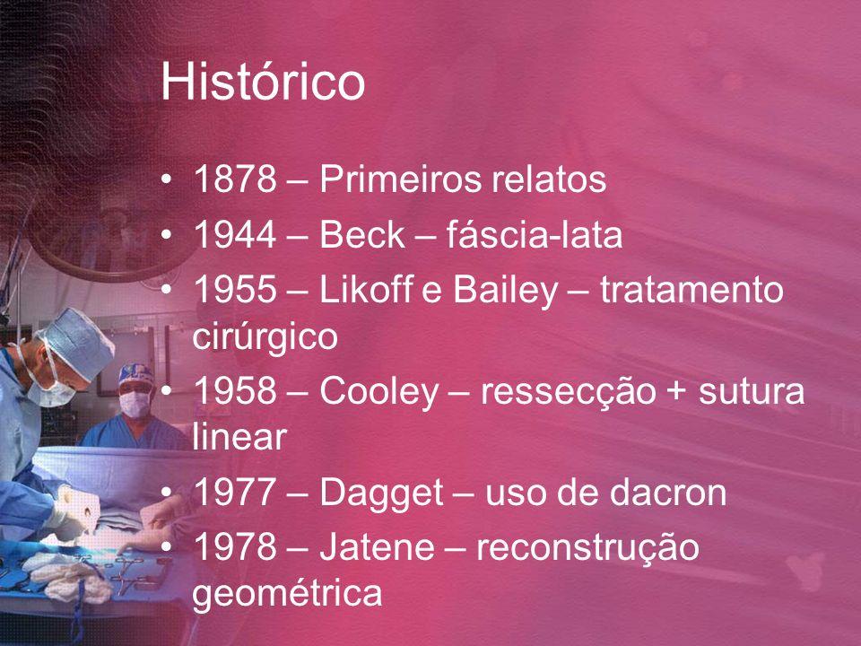 Histórico 1878 – Primeiros relatos 1944 – Beck – fáscia-lata 1955 – Likoff e Bailey – tratamento cirúrgico 1958 – Cooley – ressecção + sutura linear 1
