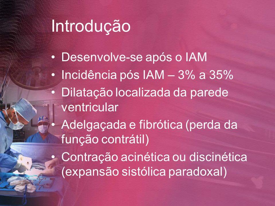 Introdução Desenvolve-se após o IAM Incidência pós IAM – 3% a 35% Dilatação localizada da parede ventricular Adelgaçada e fibrótica (perda da função c