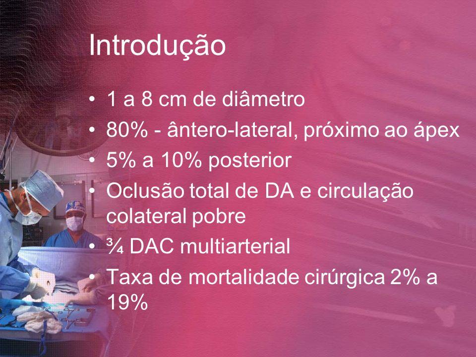 Indicações cirúrgicas ICC Angina pectoris Arritmia ventricular Embolismo sistêmico Insuficiência mitral Ruptura ventricular
