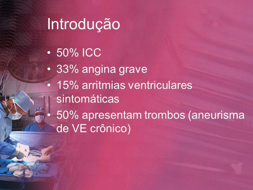 Introdução 50% ICC 33% angina grave 15% arritmias ventriculares sintomáticas 50% apresentam trombos (aneurisma de VE crônico)
