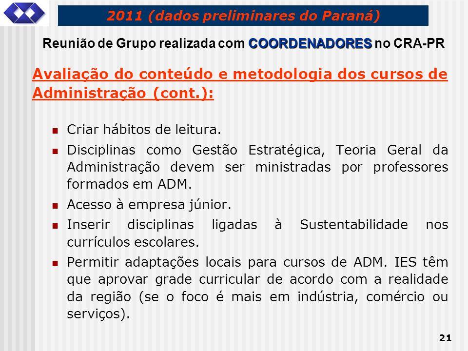 21 2011 (dados preliminares do Paraná) Avaliação do conteúdo e metodologia dos cursos de Administração (cont.): Criar hábitos de leitura. Disciplinas