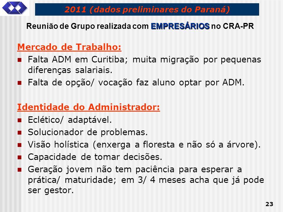 23 Mercado de Trabalho: Falta ADM em Curitiba; muita migração por pequenas diferenças salariais. Falta de opção/ vocação faz aluno optar por ADM. Iden