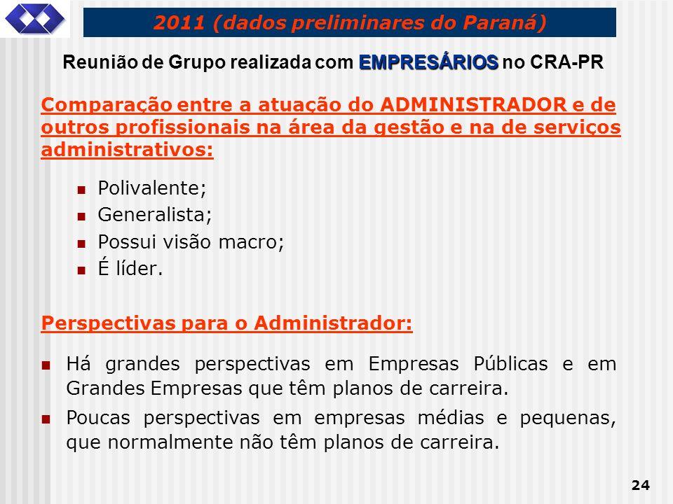 24 Comparação entre a atuação do ADMINISTRADOR e de outros profissionais na área da gestão e na de serviços administrativos: Polivalente; Generalista;
